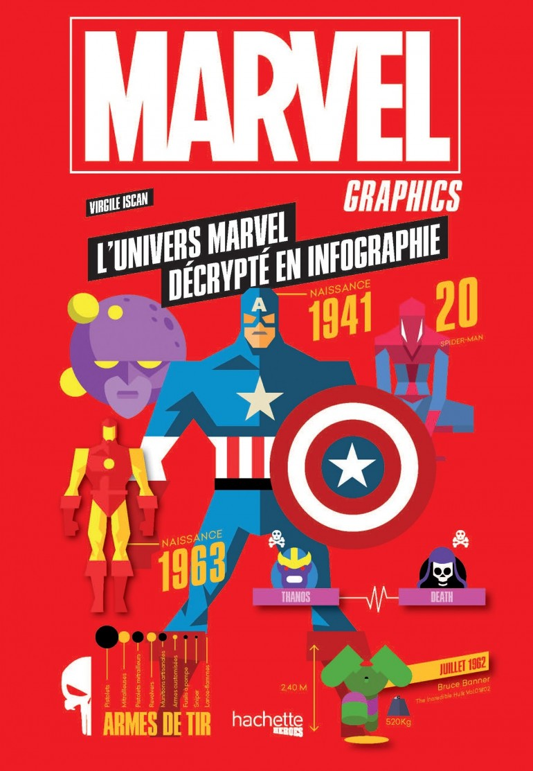 Marvel graphics